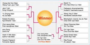 tournament_e